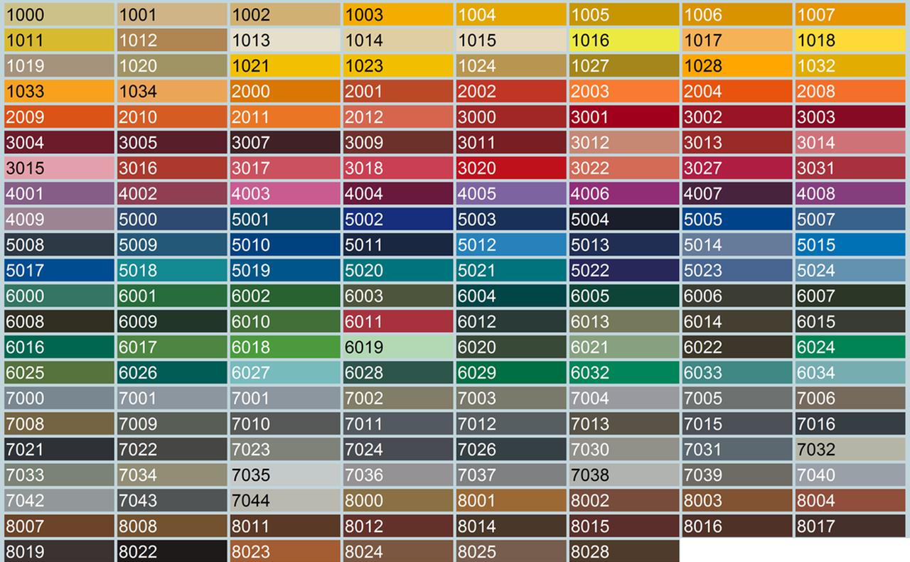 Specifica il colore personalizzato